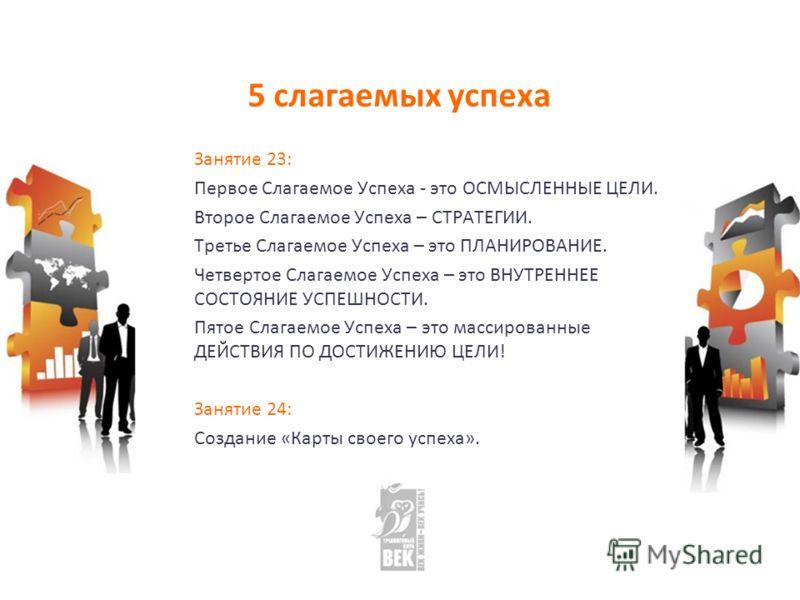 5 слагаемых успеха Занятие 23: Первое Слагаемое Успеха - это ОСМЫСЛЕННЫЕ ЦЕЛИ. Второе Слагаемое Успеха – СТРАТЕГИИ. Третье Слагаемое Успеха – это ПЛАНИРОВАНИЕ. Четвертое Слагаемое Успеха – это ВНУТРЕННЕЕ СОСТОЯНИЕ УСПЕШНОСТИ. Пятое Слагаемое Успеха –