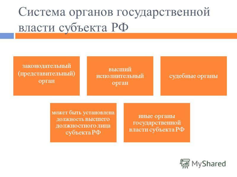 Схема органов власти субъектов рф фото 272