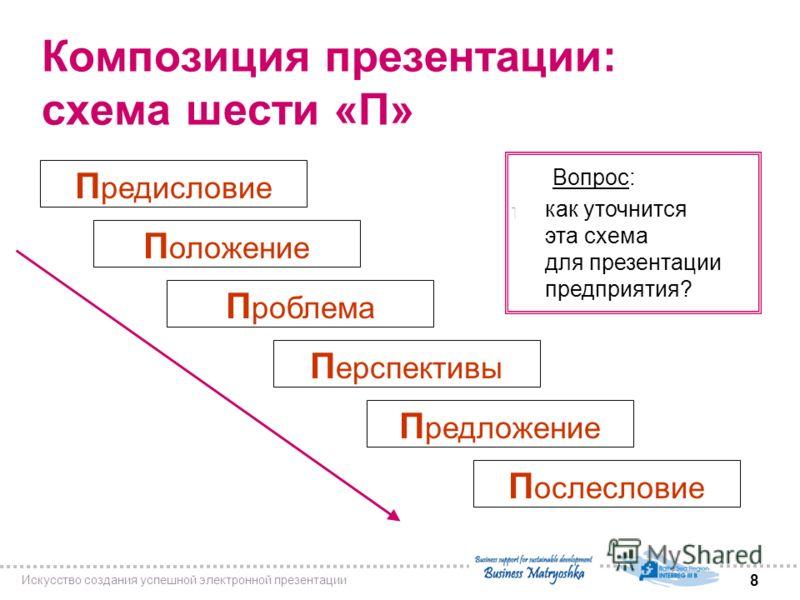 презентации: схема шести «