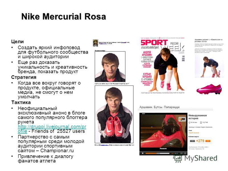 Nike Mercurial Rosa Цели Создать яркий инфоповод для футбольного сообщества и широкой аудитории Еще раз доказать уникальность и креативность бренда, показать продукт Стратегия Когда все вокруг говорят о продукте, официальные медиа, не смогут о нем ум