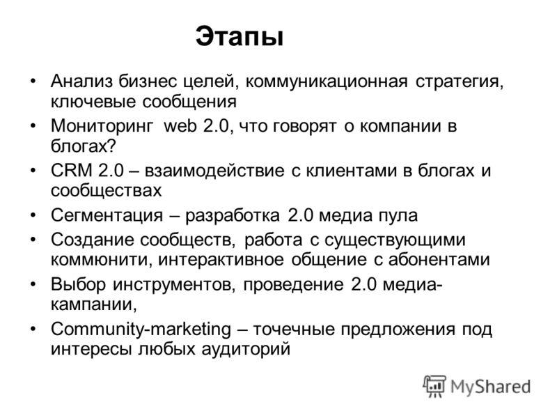 Этапы Анализ бизнес целей, коммуникационная стратегия, ключевые сообщения Мониторинг web 2.0, что говорят о компании в блогах? CRM 2.0 – взаимодействие с клиентами в блогах и сообществах Сегментация – разработка 2.0 медиа пула Создание сообществ, раб