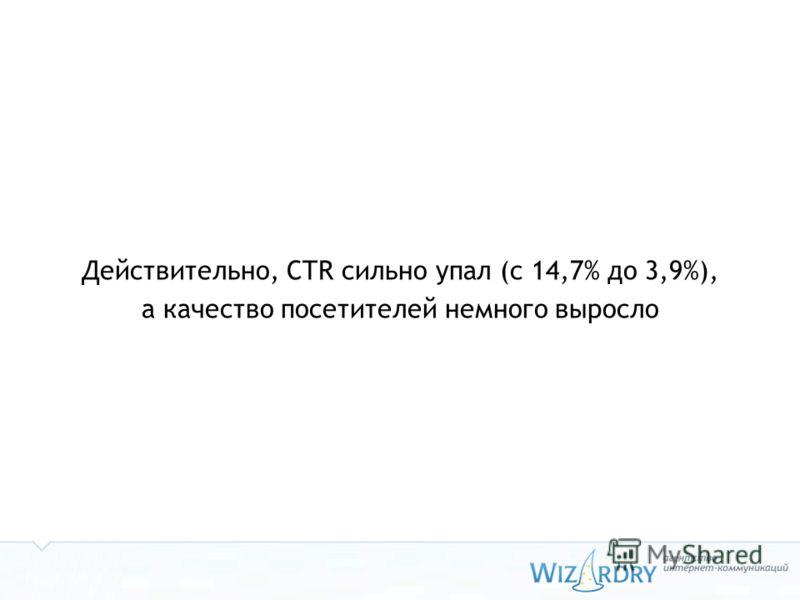 Действительно, CTR сильно упал (с 14,7% до 3,9%), а качество посетителей немного выросло