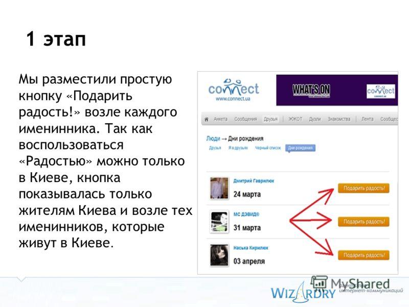 1 этап Мы разместили простую кнопку «Подарить радость!» возле каждого именинника. Так как воспользоваться «Радостью» можно только в Киеве, кнопка показывалась только жителям Киева и возле тех именинников, которые живут в Киеве.
