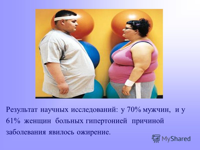 Результат научных исследований: у 70% мужчин, и у 61% женщин больных гипертонией причиной заболевания явилось ожирение.
