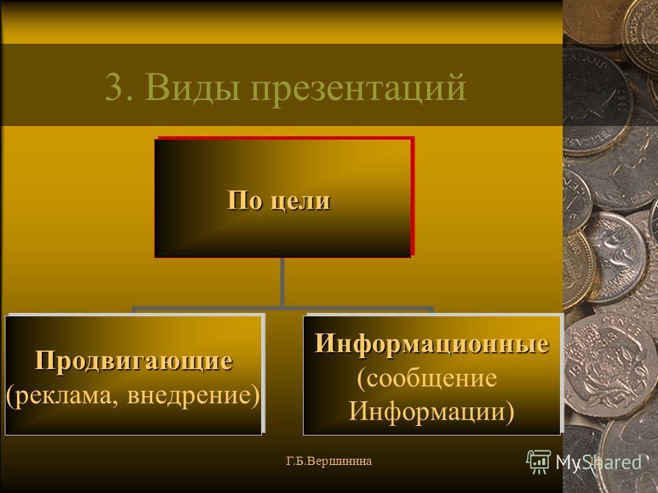 Г.Б.Вершинина12 3. Виды презентаций По цели Продвигающие (реклама, внедрение)Информационные (сообщение Информации)