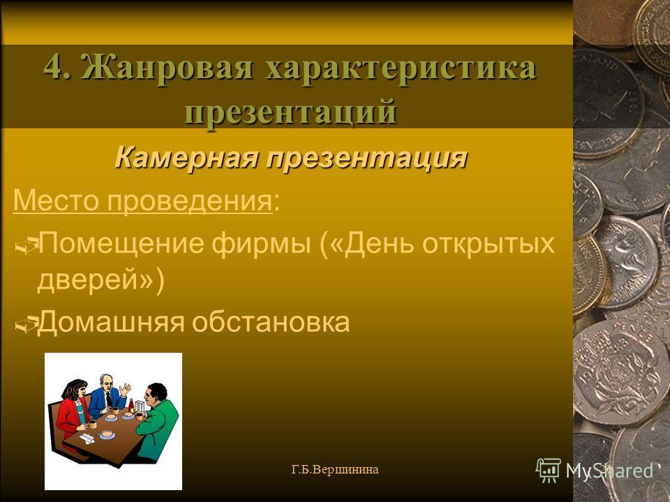 Г.Б.Вершинина20 4. Жанровая характеристика презентаций Камерная презентация Место проведения: Помещение фирмы («День открытых дверей») Домашняя обстановка
