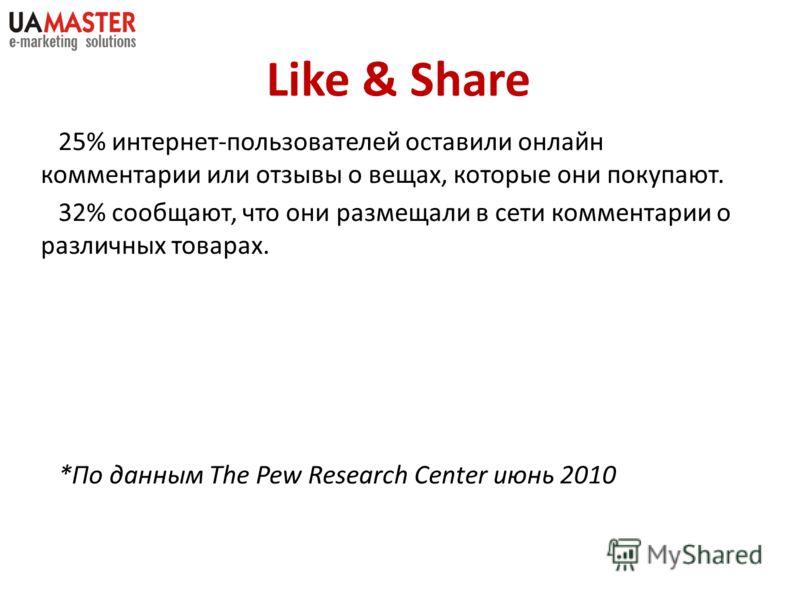 25% интернет-пользователей оставили онлайн комментарии или отзывы о вещах, которые они покупают. 32% сообщают, что они размещали в сети комментарии о различных товарах. *По данным The Pew Research Center июнь 2010 Like & Share