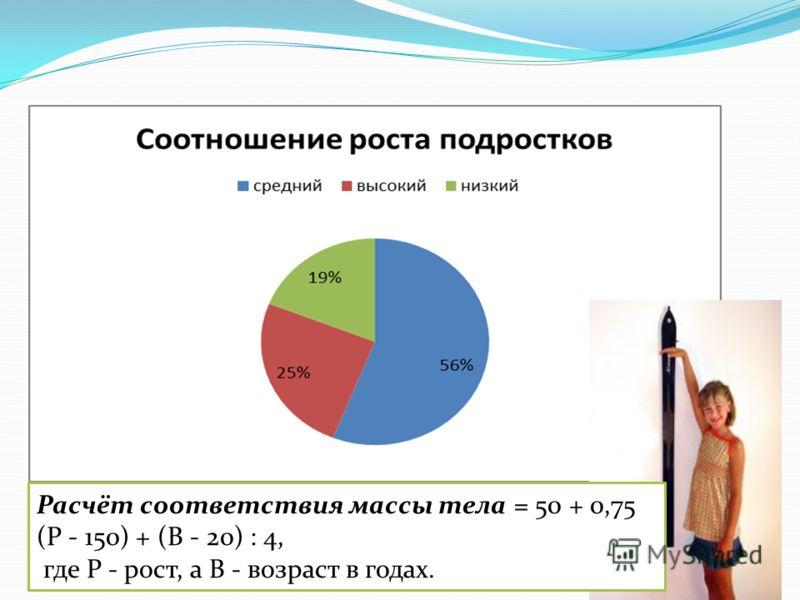 Расчёт соответствия массы тела = 50 + 0,75 (Р - 150) + (В - 20) : 4, где Р - рост, а В - возраст в годах.