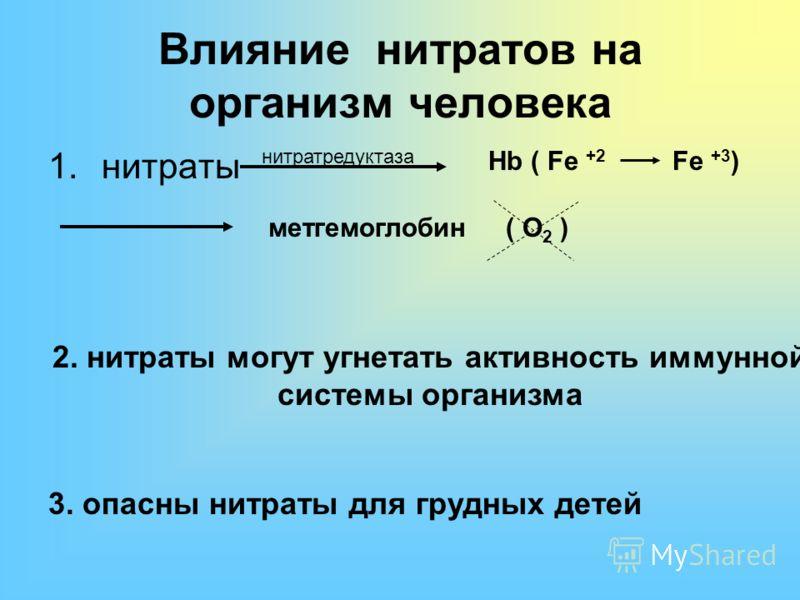 Метгемоглобин фото