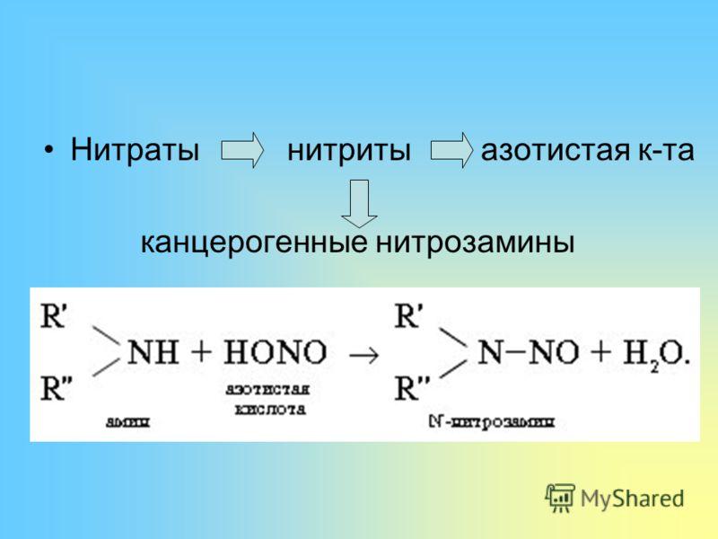 Нитраты нитриты азотистая к-та канцерогенные нитрозамины