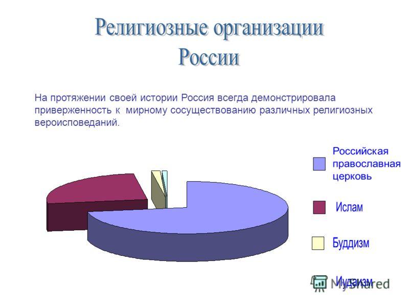 На протяжении своей истории Россия всегда демонстрировала приверженность к мирному сосуществованию различных религиозных вероисповеданий.