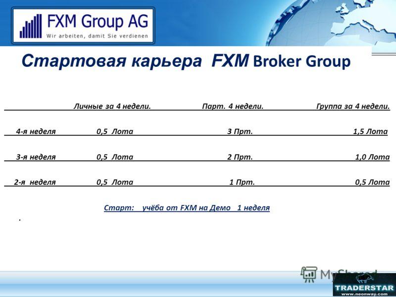 Стартовая кaрьера FXM Broker Group Личные за 4 недели. Парт. 4 недели. Группа за 4 недели. 4-я неделя 0,5 Лота 3 Прт. 1,5 Лота 3-я неделя 0,5 Лота 2 Прт. 1,0 Лота 2-я неделя 0,5 Лота 1 Прт. 0,5 Лота Старт: учёба от FXM на Демо 1 неделя.