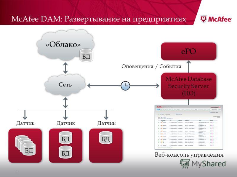 23 McAfee DAM: Развертывание на предприятиях Датчик Веб-консоль управления Оповещения / События ePO «Облако» McAfee Database Security Server (ПО) Сеть Датчик БД