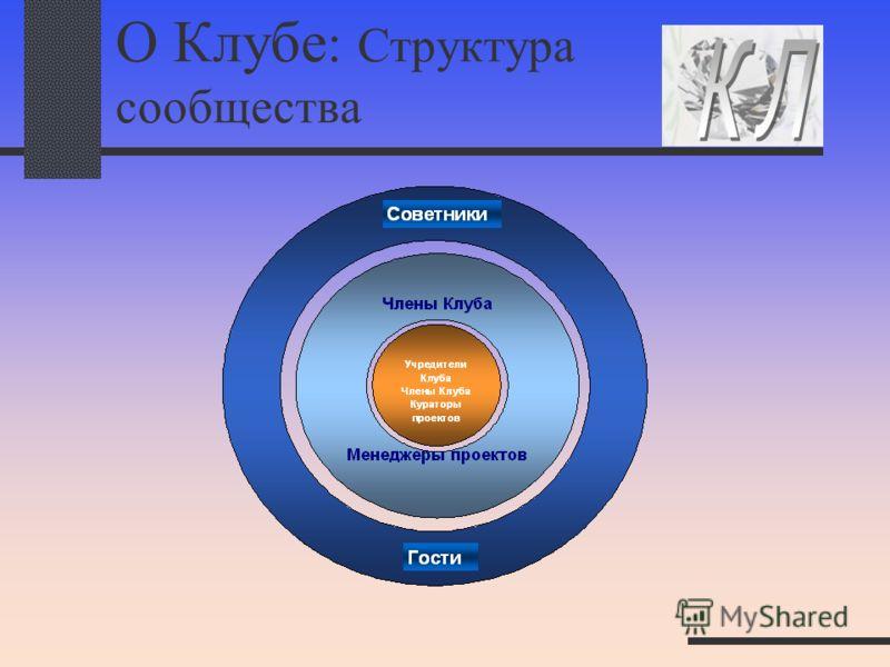 О Клубе : Структура сообщества