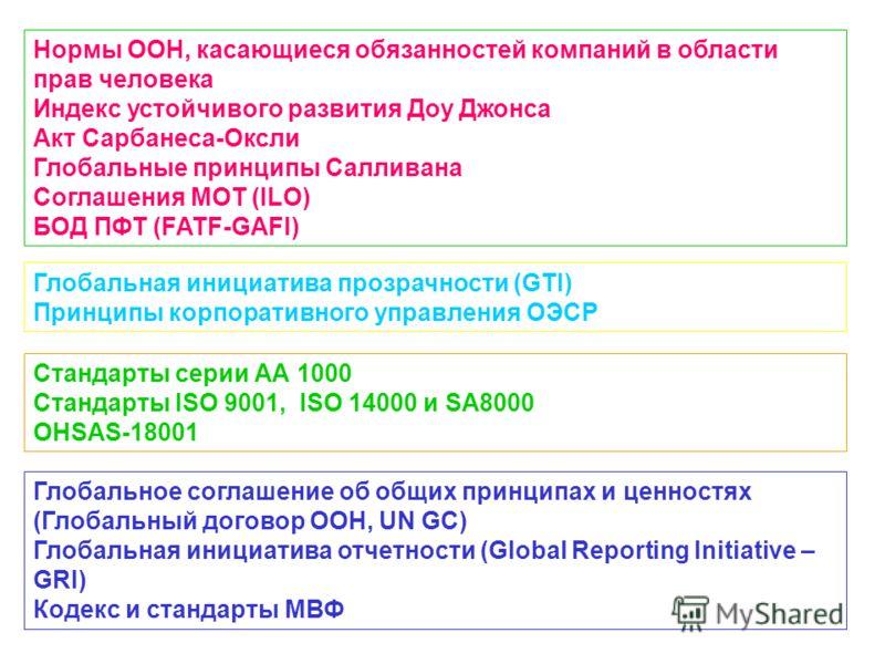 Нормы ООН, касающиеся обязанностей компаний в области прав человека Индекс устойчивого развития Доу Джонса Акт Сарбанеса-Оксли Глобальные принципы Салливана Соглашения МОТ (ILO) БОД ПФТ (FATF-GAFI) Стандарты серии АА 1000 Стандарты ISO 9001, ISO 1400