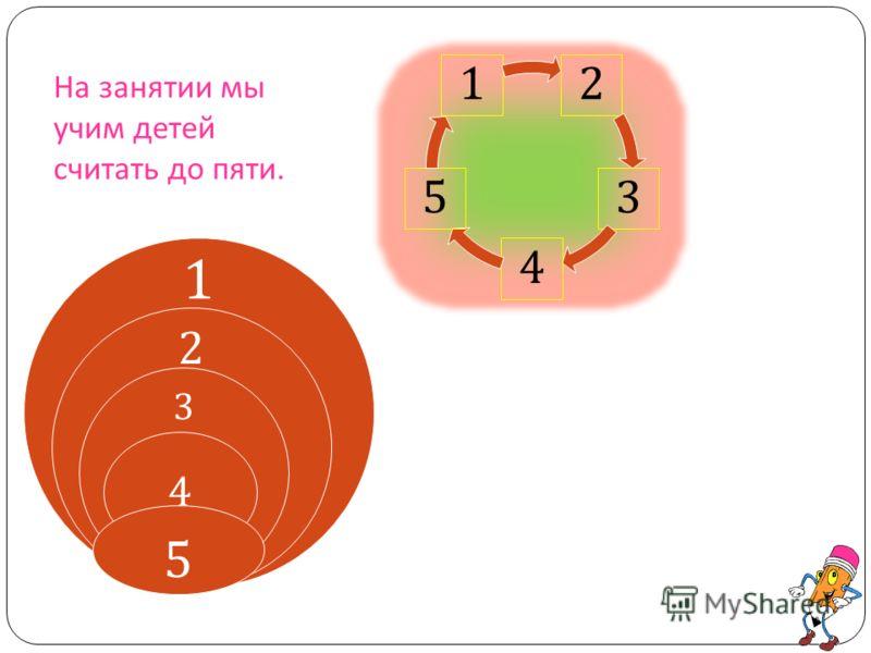 На занятии мы учим детей считать до пяти. 1 2 3 4 5
