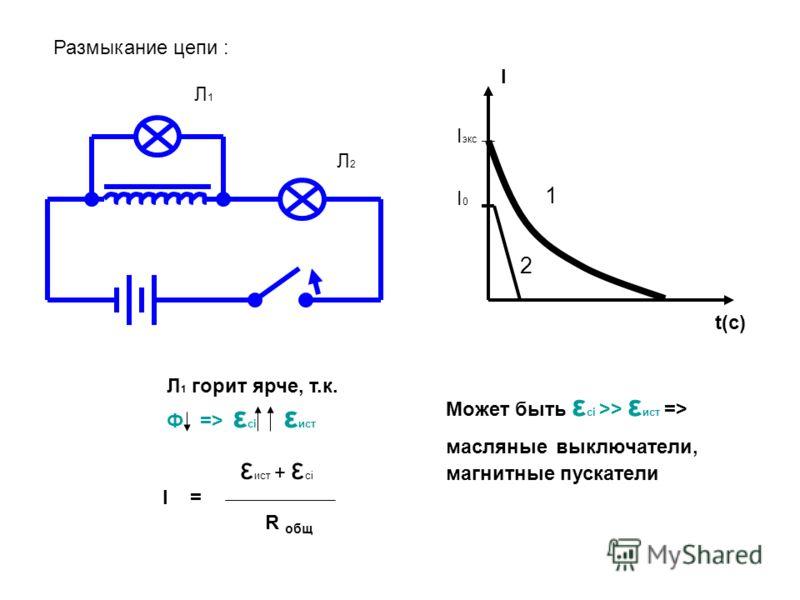 Размыкание цепи : Л2Л2 I экс I0I0 Л1Л1 t(с) I 1 2 Л 1 горит ярче, т.к. Ф => ε ci ε ист I = ε ист + ε ci R общ Может быть ε ci >> ε ист => масляные выключатели, магнитные пускатели