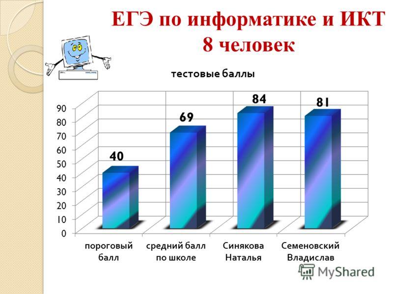 ЕГЭ по информатике и ИКТ 8 человек