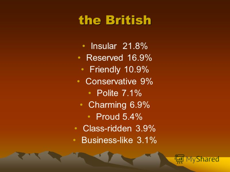 the British Insular 21.8% Reserved 16.9% Friendly 10.9% Conservative 9% Polite 7.1% Charming 6.9% Proud 5.4% Class-ridden 3.9% Business-like 3.1%