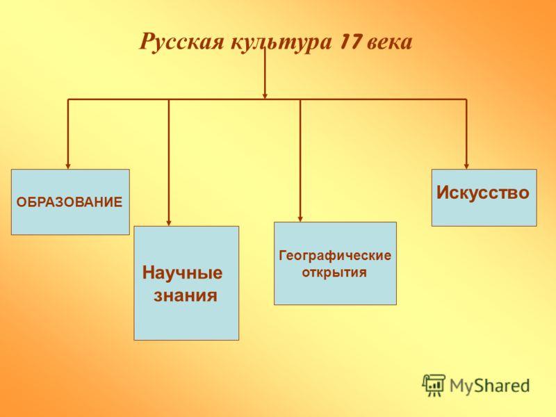 Русская культура 17 века ОБРАЗОВАНИЕ Научные знания Географические открытия Искусство