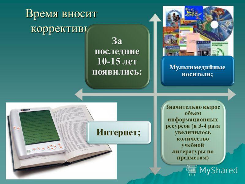 Время вносит коррективы За последние 10-15 лет появились: Мультимедийные носители; Интернет; Значительно вырос объем информационных ресурсов (в 3-4 раза увеличилось количество учебной литературы по предметам)