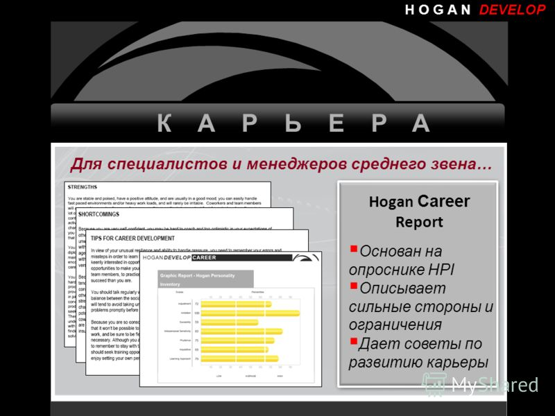 КАРЬЕРА Hogan Career Report H O G A N DEVELOP Для специалистов и менеджеров среднего звена… Основан на опроснике HPI Описывает сильные стороны и ограничения Дает советы по развитию карьеры