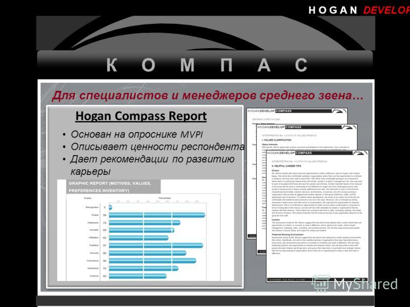 H O G A N DEVELOP КОМПАС Hogan Compass Report Для специалистов и менеджеров среднего звена… Основан на опроснике MVPI Описывает ценности респондента Дает рекомендации по развитию карьеры