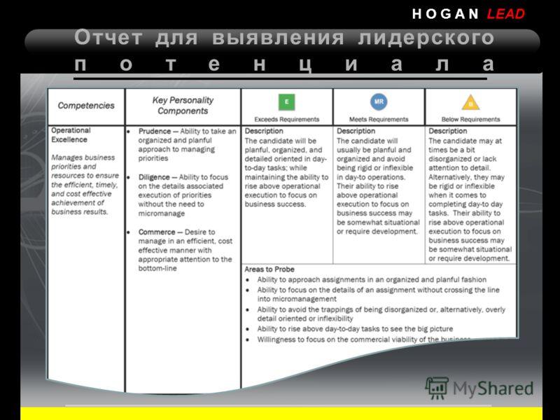 Отчет для выявления лидерского потенциала H O G A N LEAD