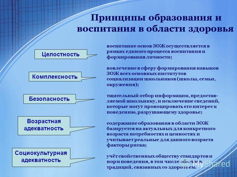Принципы образования и воспитания в области здоровья Целостность Комплексность Безопасность Возрастная адекватность Социокультурная адекватность воспитание основ ЗОЖ осуществляется в рамках единого процесса воспитания и формирования личности; вовлече