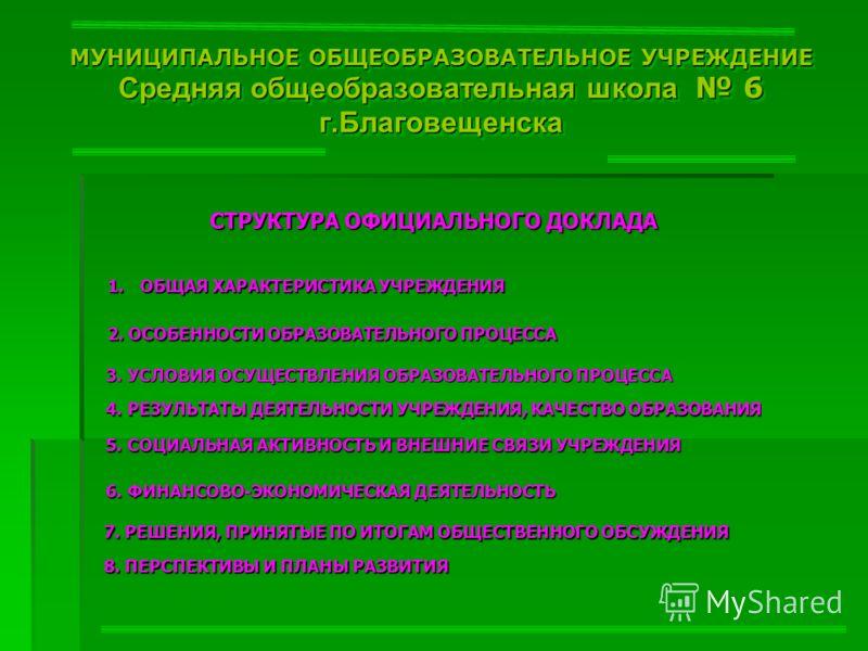 2. ОСОБЕННОСТИ ОБРАЗОВАТЕЛЬНОГО ПРОЦЕССА СТРУКТУРА ОФИЦИАЛЬНОГО ДОКЛАДА 3. УСЛОВИЯ ОСУЩЕСТВЛЕНИЯ ОБРАЗОВАТЕЛЬНОГО ПРОЦЕССА 3. УСЛОВИЯ ОСУЩЕСТВЛЕНИЯ ОБРАЗОВАТЕЛЬНОГО ПРОЦЕССА 1.ОБЩАЯ ХАРАКТЕРИСТИКА УЧРЕЖДЕНИЯ 4. РЕЗУЛЬТАТЫ ДЕЯТЕЛЬНОСТИ УЧРЕЖДЕНИЯ, КАЧ