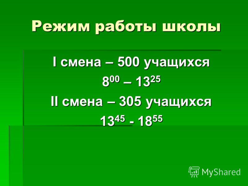 Режим работы школы I смена – 500 учащихся 8 00 – 13 25 II смена – 305 учащихся 13 45 - 18 55