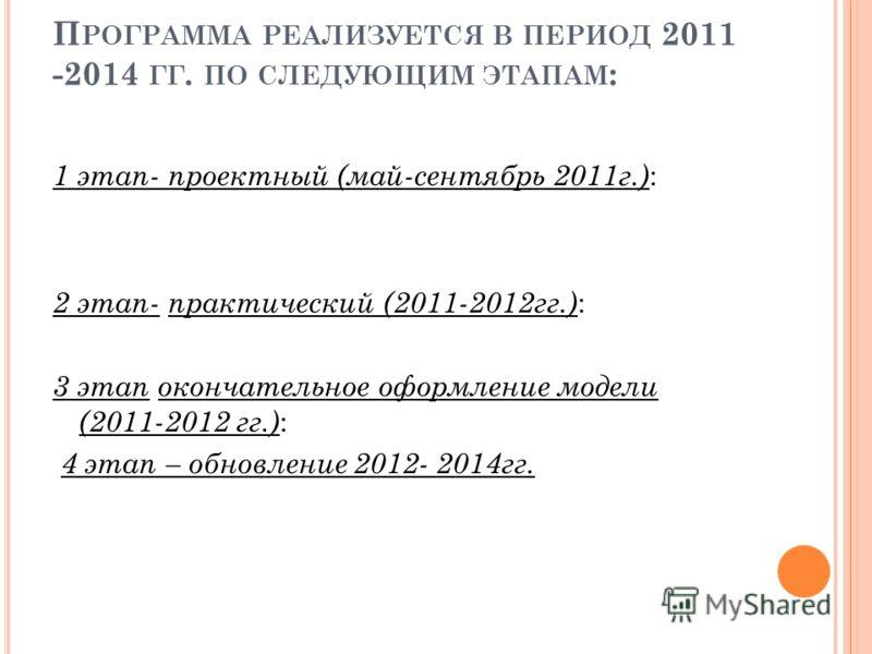 П РОГРАММА РЕАЛИЗУЕТСЯ В ПЕРИОД 2011 -2014 ГГ. ПО СЛЕДУЮЩИМ ЭТАПАМ : 1 этап- проектный (май-сентябрь 2011г.) : 2 этап- практический (2011-2012гг.) : 3 этап окончательное оформление модели (2011-2012 гг.) : 4 этап – обновление 2012- 2014гг.
