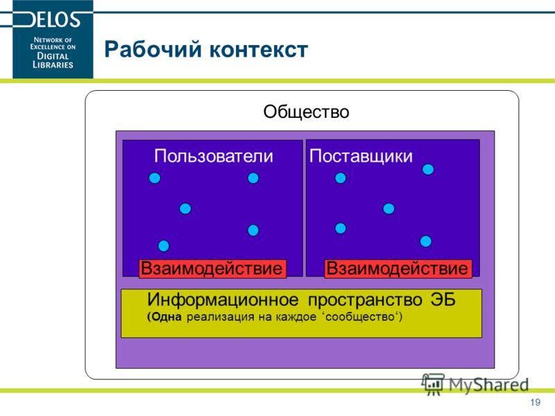19 Рабочий контекст Общество Информационное пространство ЭБ ( Одна реализация на каждое сообщество ) ПользователиПоставщики Взаимодействие