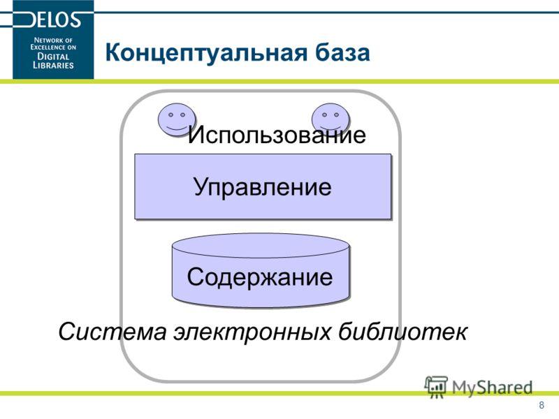 8 Концептуальная база Содержание Управление Использование Система электронных библиотек