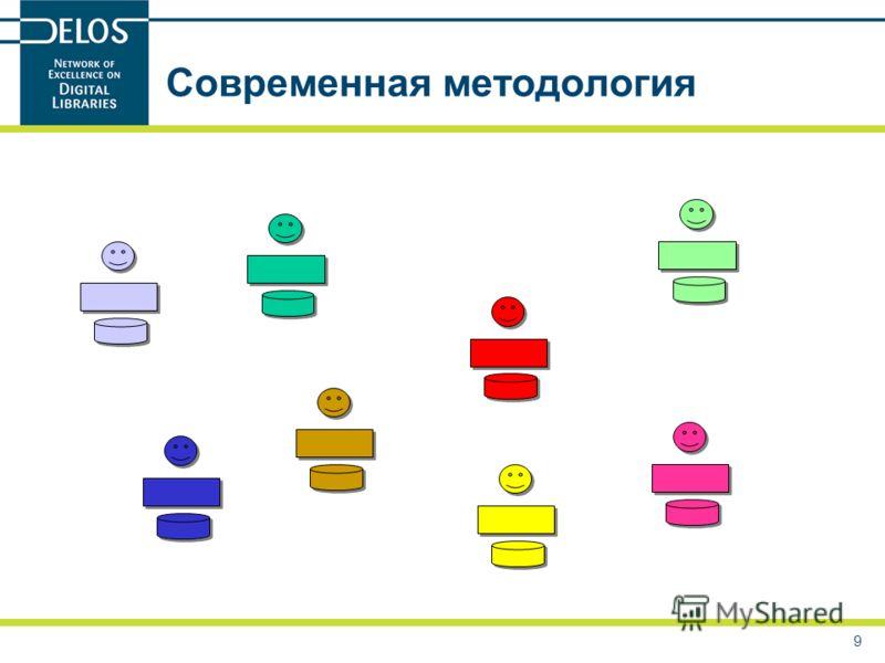 9 Современная методология