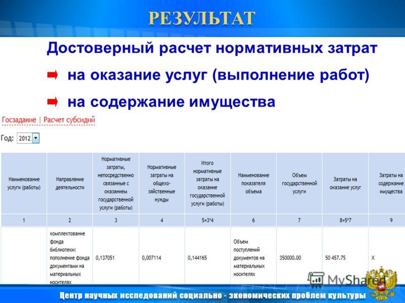 Достоверный расчет нормативных затрат на оказание услуг (выполнение работ) на содержание имущества РЕЗУЛЬТАТ Центр научных исследований социально - экономических проблем культуры