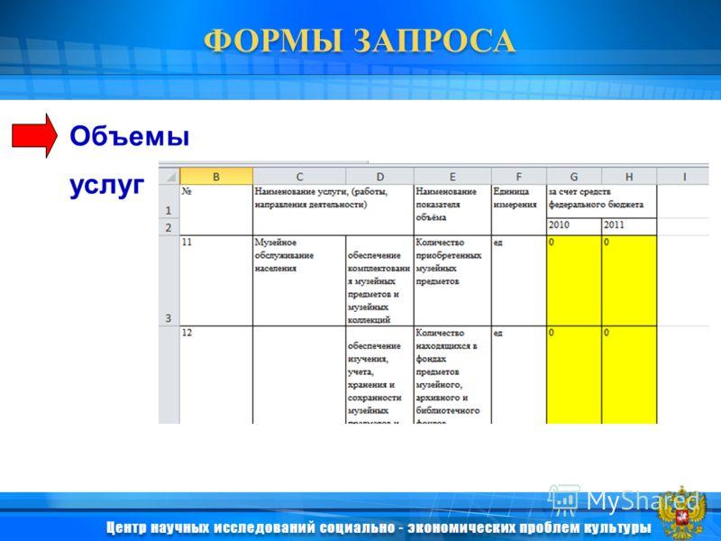 Объемы услуг ФОРМЫ ЗАПРОСА Центр научных исследований социально - экономических проблем культуры