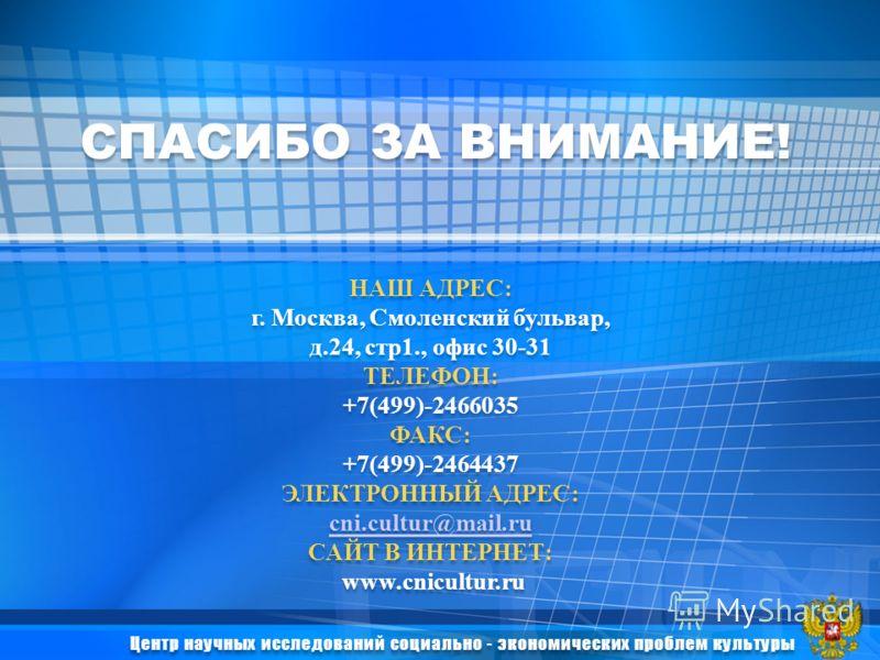СПАСИБО ЗА ВНИМАНИЕ! Центр научных исследований социально - экономических проблем культуры НАШ АДРЕС: г. Москва, Смоленский бульвар, д.24, стр1., офис 30-31 ТЕЛЕФОН: +7(499)-2466035 ФАКС: +7(499)-2464437 ЭЛЕКТРОННЫЙ АДРЕС: cni.cultur@mail.ru cni.cult