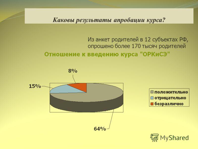 Каковы результаты апробации курса? Из анкет родителей в 12 субъектах РФ, опрошено более 170 тысяч родителей