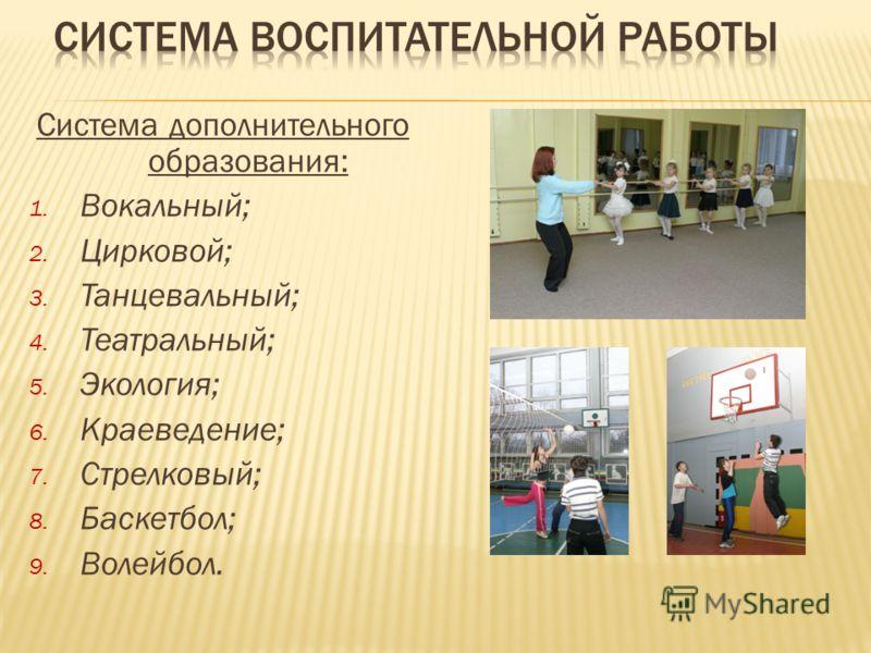Система дополнительного образования: 1. Вокальный; 2. Цирковой; 3. Танцевальный; 4. Театральный; 5. Экология; 6. Краеведение; 7. Стрелковый; 8. Баскетбол; 9. Волейбол.