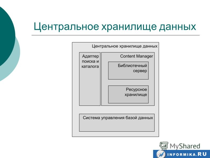 Центральное хранилище данных