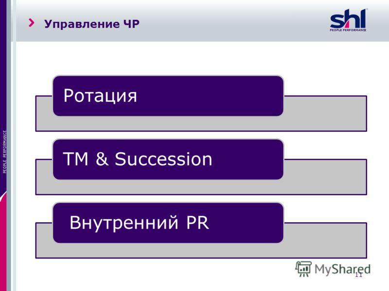 PEOPLE PERFORMANCE 11 Управление ЧР РотацияTM & Succession Внутренний PR