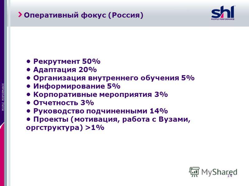 PEOPLE PERFORMANCE 14 Оперативный фокус (Россия) Рекрутмент 50% Адаптация 20% Организация внутреннего обучения 5% Информирование 5% Корпоративные мероприятия 3% Отчетность 3% Руководство подчиненными 14% Проекты (мотивация, работа с Вузами, оргструкт
