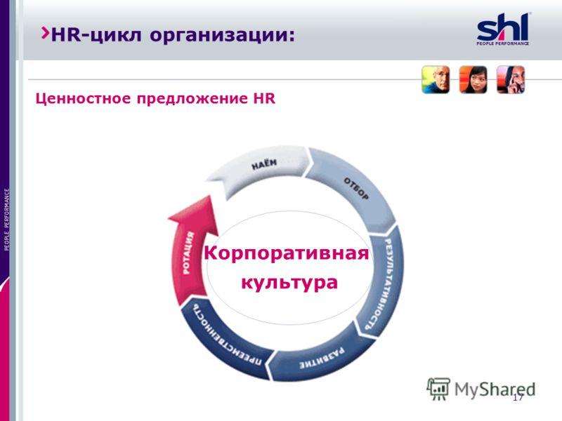 PEOPLE PERFORMANCE 17 HR-цикл организации: Ценностное предложение HR Корпоративная культура