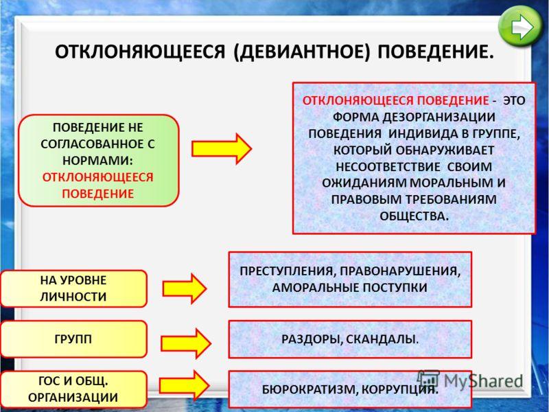 Повторим. evg3097@mail.ru