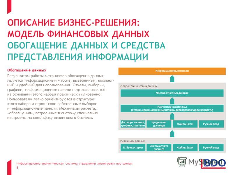Информационно-аналитическая система управления лизинговым портфелем 8 ОПИСАНИЕ БИЗНЕС-РЕШЕНИЯ: МОДЕЛЬ ФИНАНСОВЫХ ДАННЫХ ОБОГАЩЕНИЕ ДАННЫХ И СРЕДСТВА ПРЕДСТАВЛЕНИЯ ИНФОРМАЦИИ Обогащение данных Результатом работы механизмов обогащения данных является и