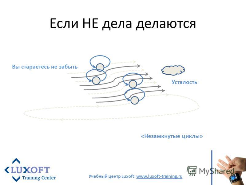 Если НЕ дела делаются Учебный центр Luxoft: www.luxoft-training.ru Усталость Вы стараетесь не забыть «Незамкнутые циклы»
