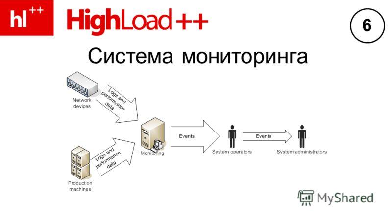 Система мониторинга 6
