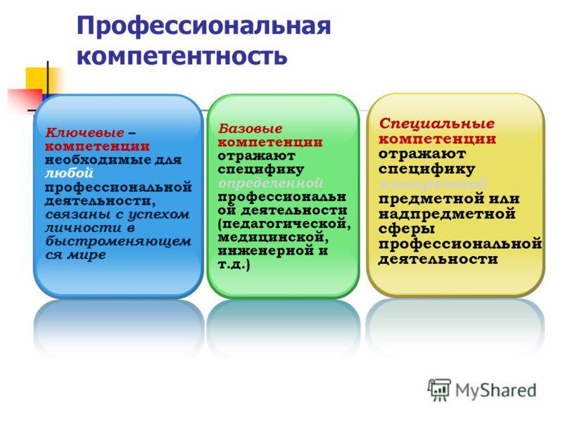 уже основные методы контразведовательной деятельности мова Україні)