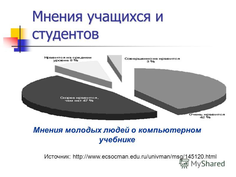 Мнения учащихся и студентов Мнения молодых людей о компьютерном учебнике Источник: http://www.ecsocman.edu.ru/univman/msg/145120.html